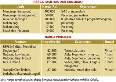 tarif-kampung-pending